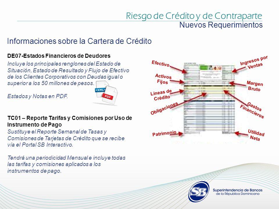 Riesgo de Crédito y de Contraparte