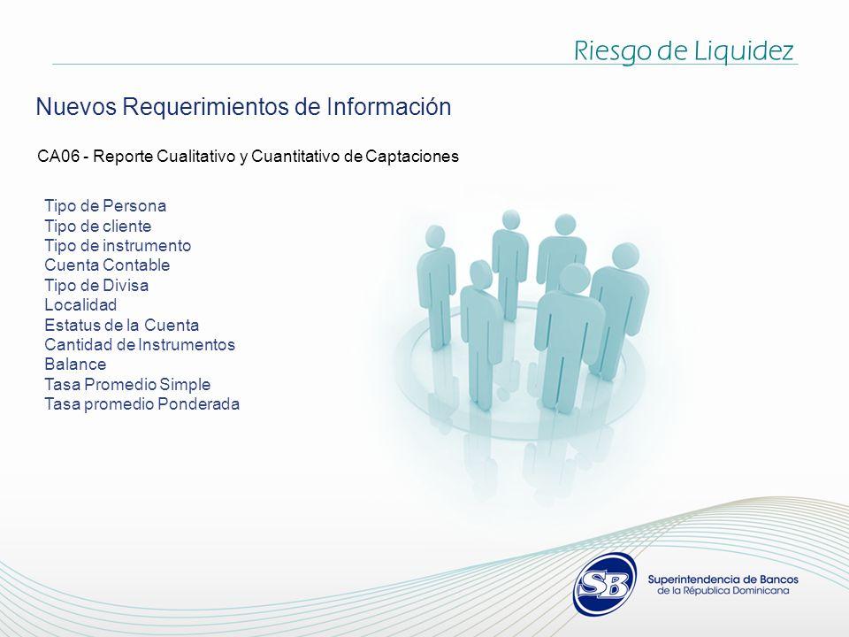 Riesgo de Liquidez Nuevos Requerimientos de Información