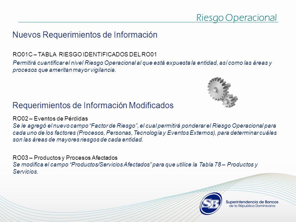 Riesgo Operacional Nuevos Requerimientos de Información