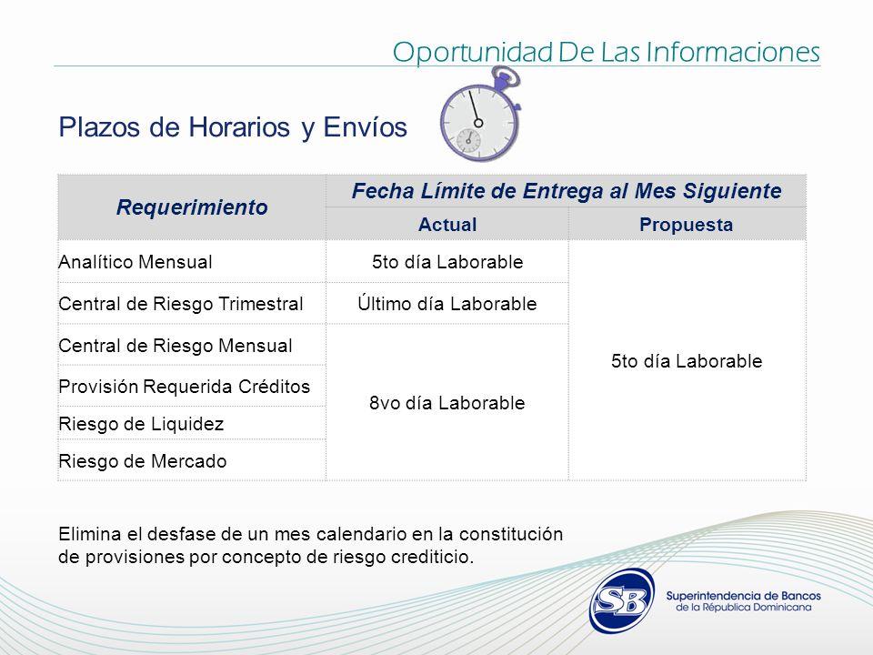 Oportunidad De Las Informaciones