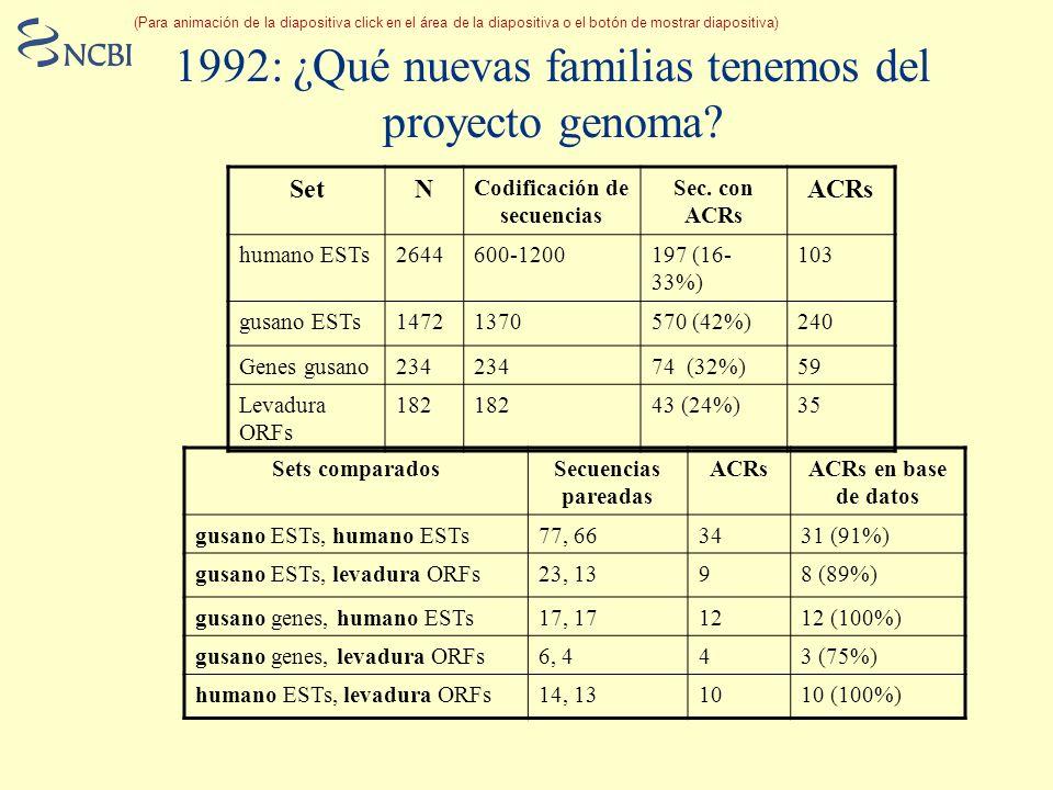1992: ¿Qué nuevas familias tenemos del proyecto genoma
