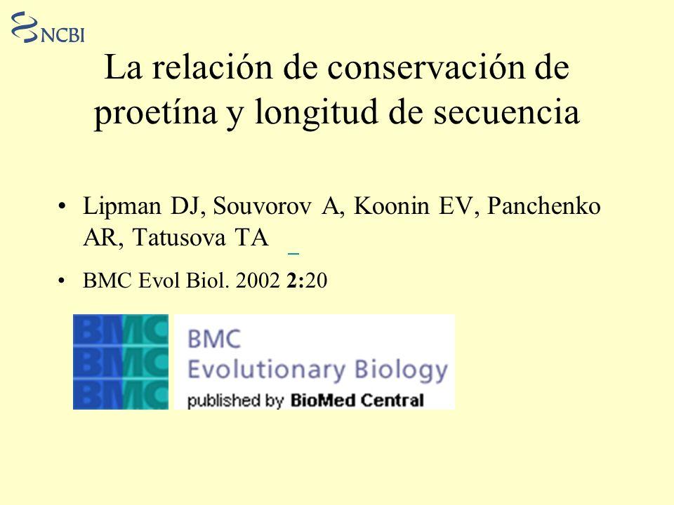 La relación de conservación de proetína y longitud de secuencia