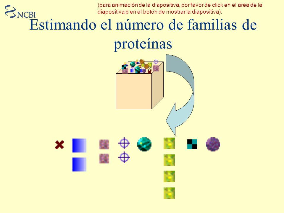 Estimando el número de familias de proteínas