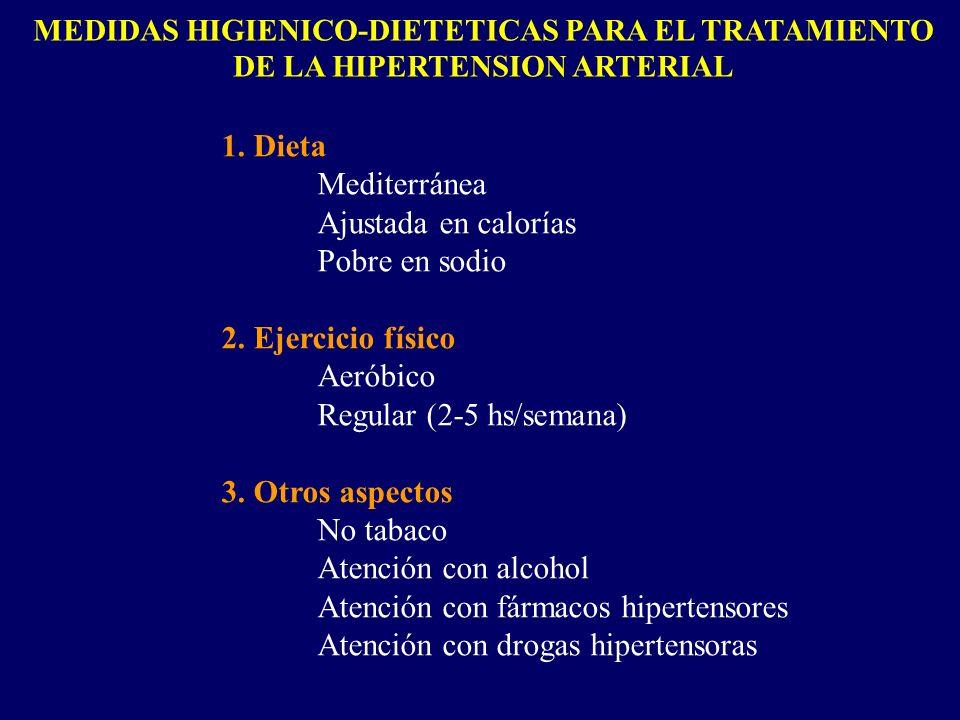 Atención con fármacos hipertensores Atención con drogas hipertensoras