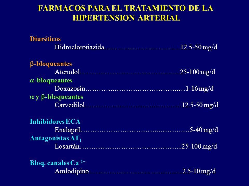 FARMACOS PARA EL TRATAMIENTO DE LA HIPERTENSION ARTERIAL