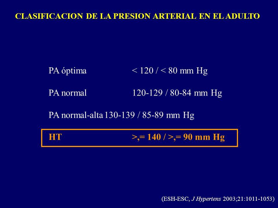 CLASIFICACION DE LA PRESION ARTERIAL EN EL ADULTO