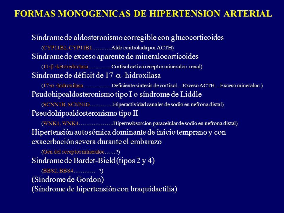FORMAS MONOGENICAS DE HIPERTENSION ARTERIAL