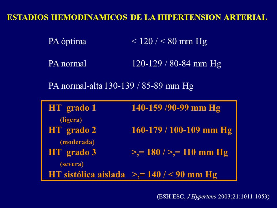 ESTADIOS HEMODINAMICOS DE LA HIPERTENSION ARTERIAL
