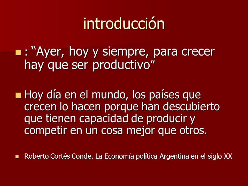 introducción : Ayer, hoy y siempre, para crecer hay que ser productivo