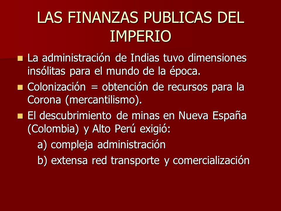 LAS FINANZAS PUBLICAS DEL IMPERIO