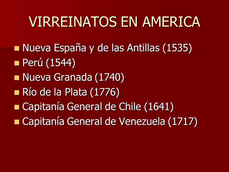 VIRREINATOS EN AMERICA