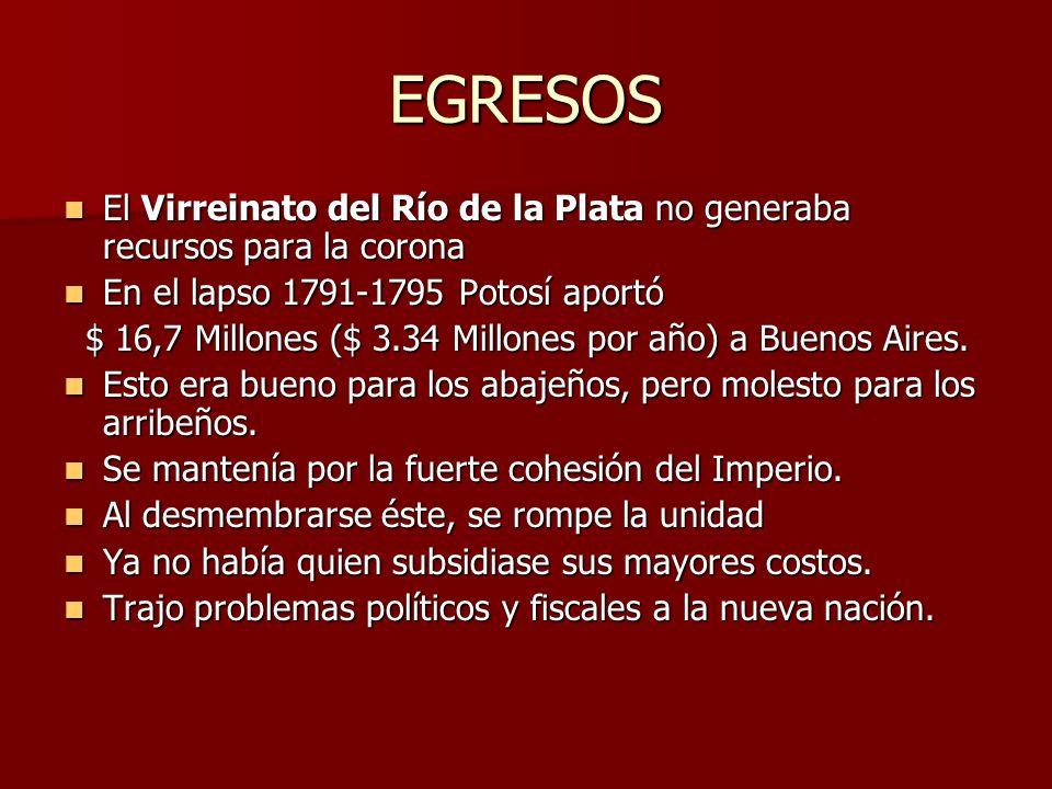 EGRESOS El Virreinato del Río de la Plata no generaba recursos para la corona. En el lapso 1791-1795 Potosí aportó.