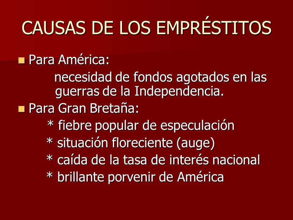 CAUSAS DE LOS EMPRÉSTITOS