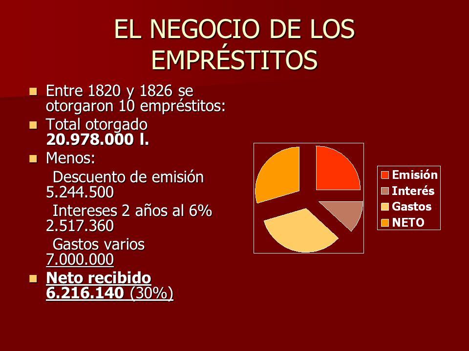 EL NEGOCIO DE LOS EMPRÉSTITOS