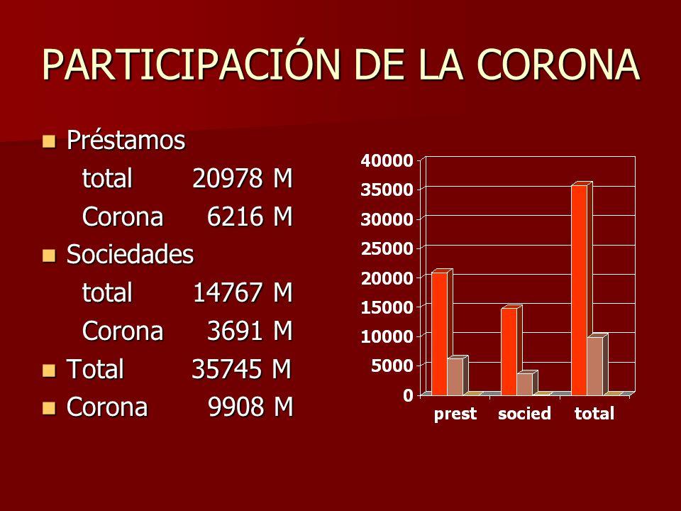 PARTICIPACIÓN DE LA CORONA
