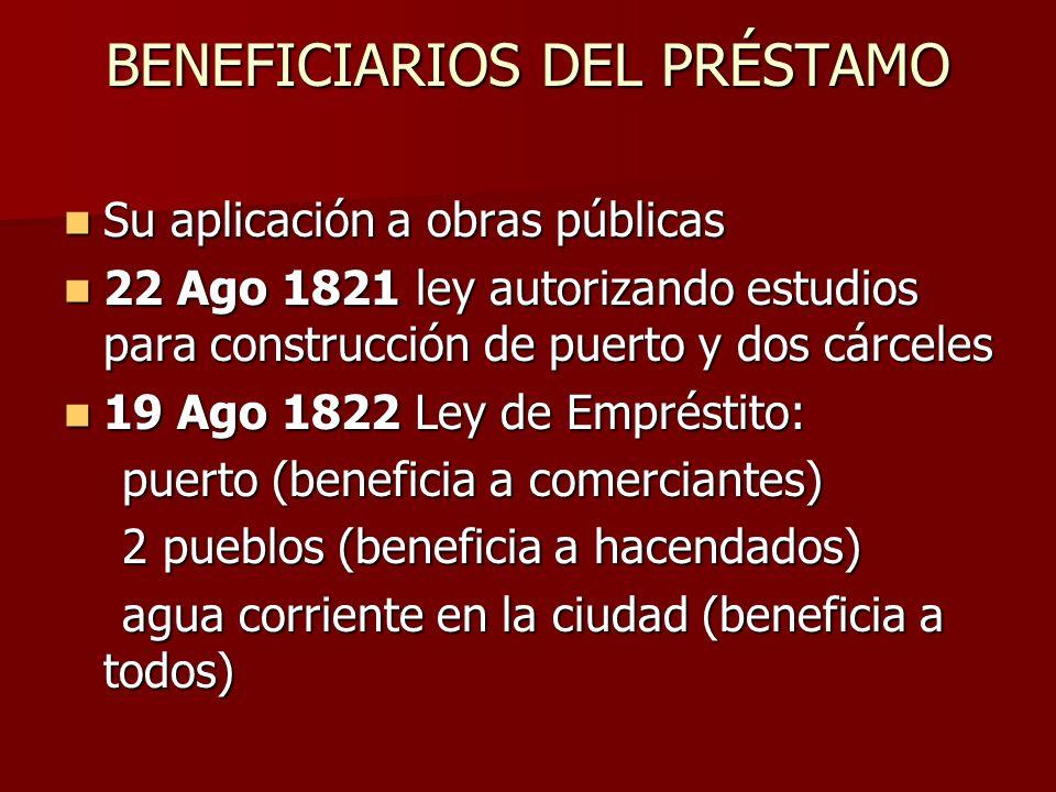BENEFICIARIOS DEL PRÉSTAMO