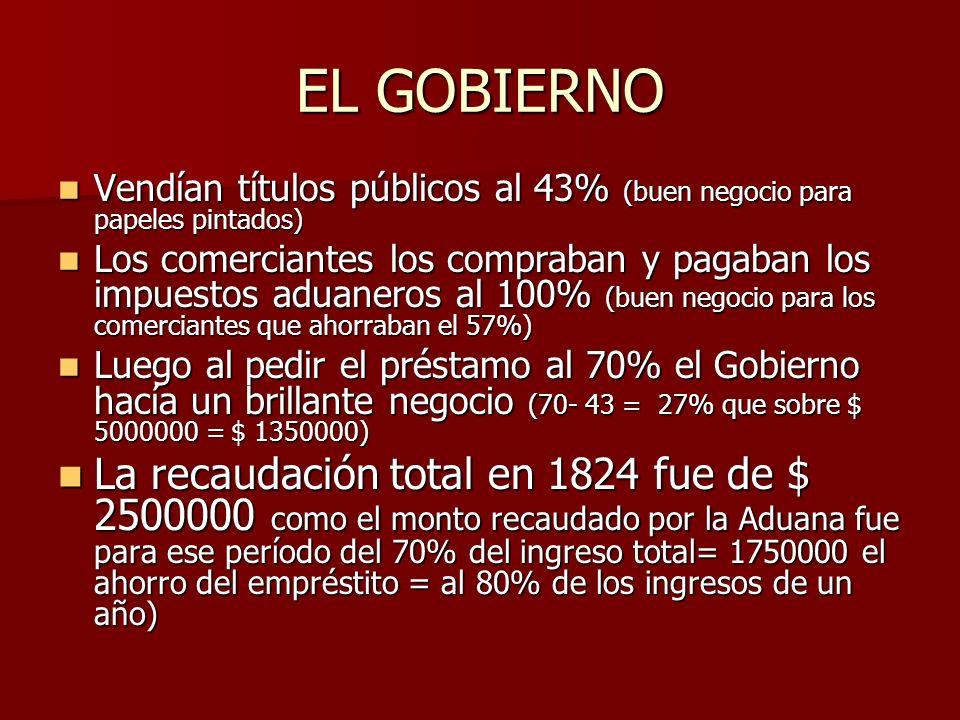 EL GOBIERNO Vendían títulos públicos al 43% (buen negocio para papeles pintados)