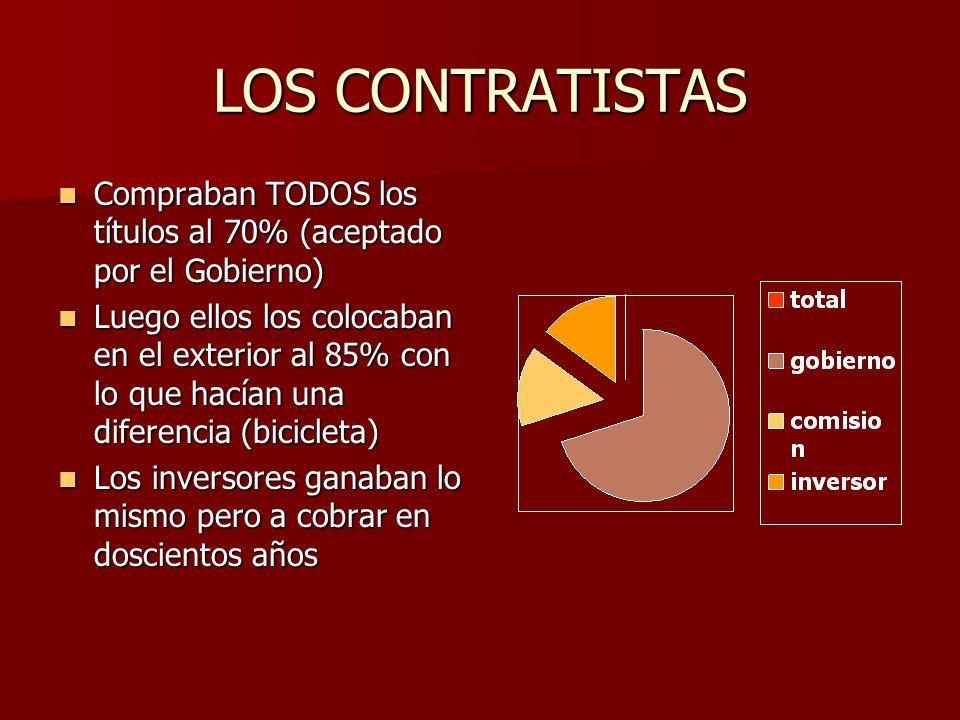 LOS CONTRATISTAS Compraban TODOS los títulos al 70% (aceptado por el Gobierno)