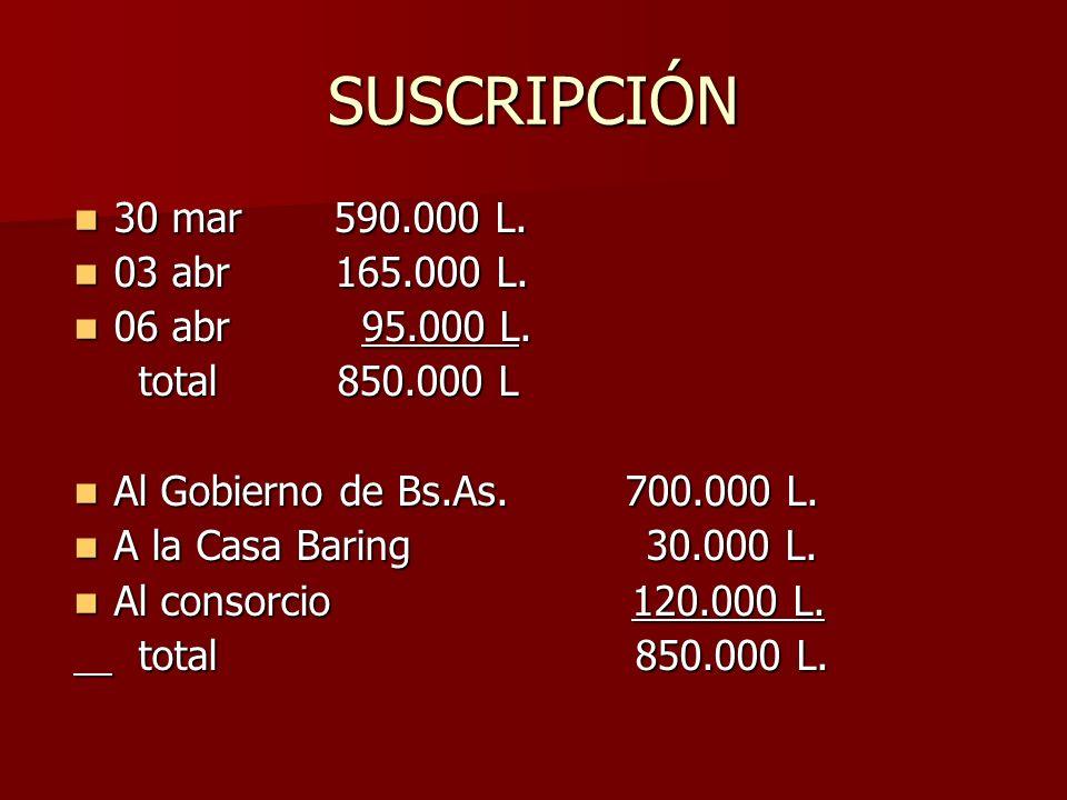 SUSCRIPCIÓN 30 mar 590.000 L. 03 abr 165.000 L. 06 abr 95.000 L.