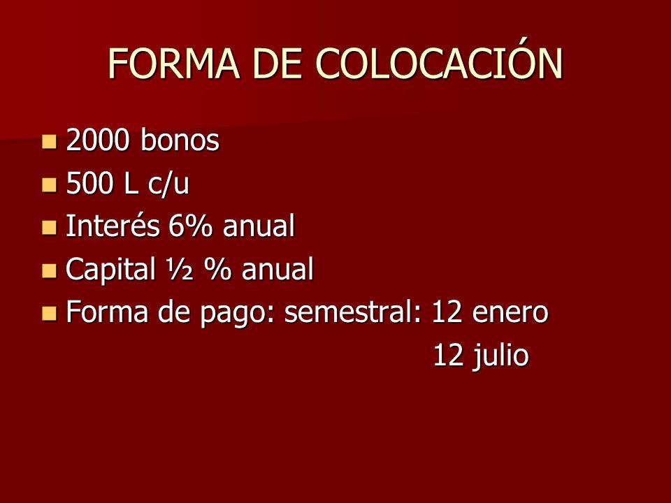 FORMA DE COLOCACIÓN 2000 bonos 500 L c/u Interés 6% anual