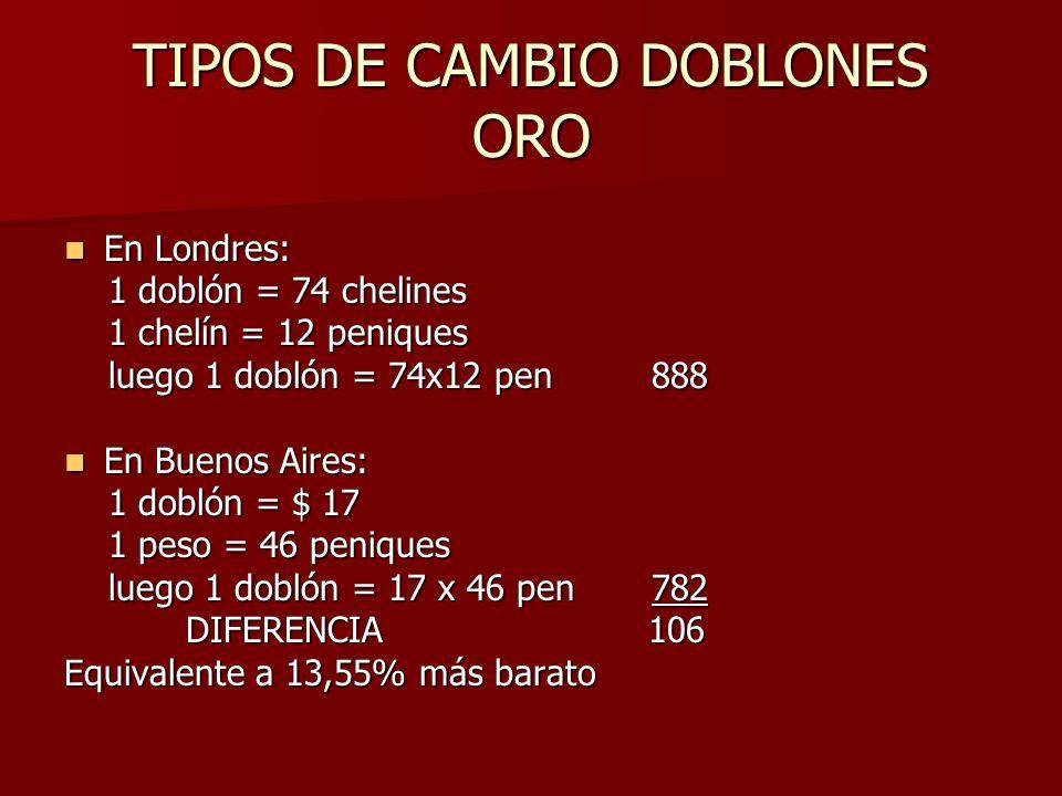 TIPOS DE CAMBIO DOBLONES ORO