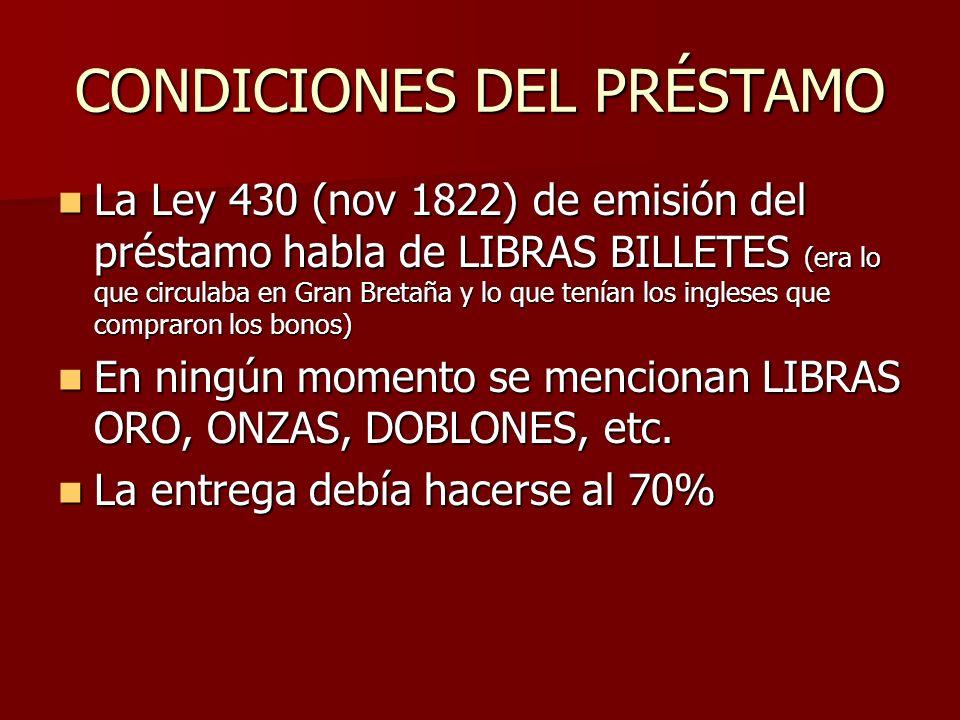 CONDICIONES DEL PRÉSTAMO