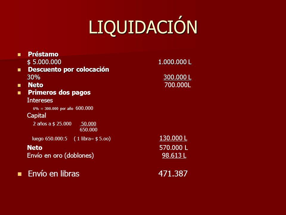LIQUIDACIÓN Neto 570.000 L Envío en libras 471.387 Préstamo
