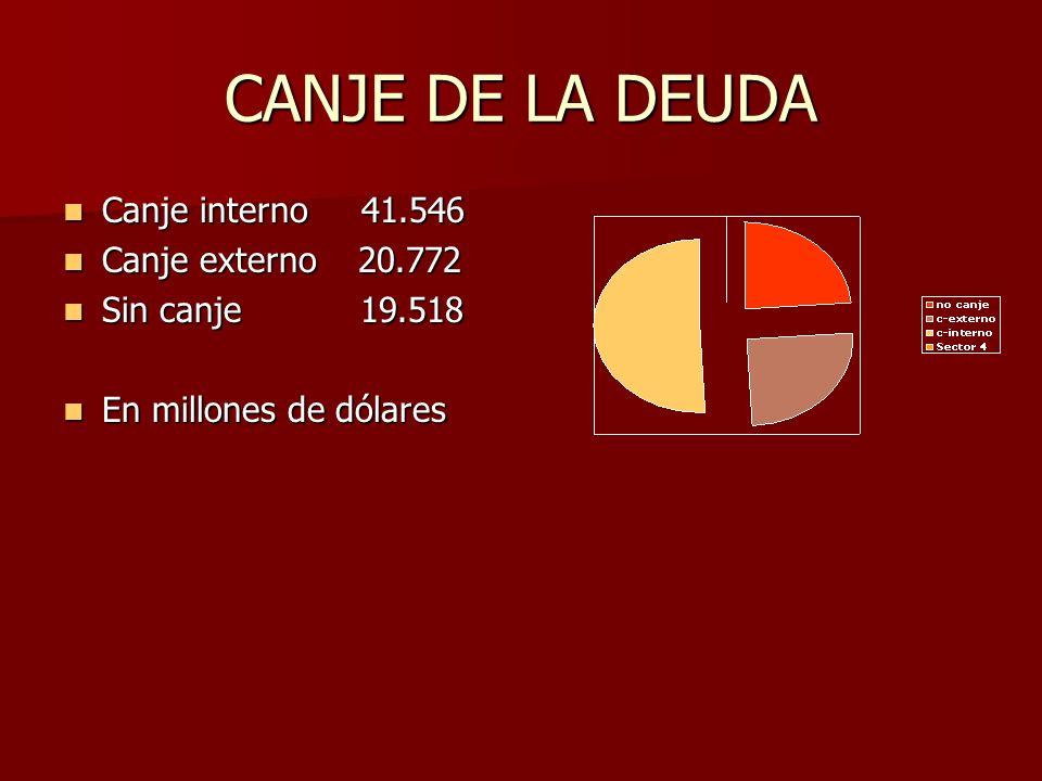 CANJE DE LA DEUDA Canje interno 41.546 Canje externo 20.772