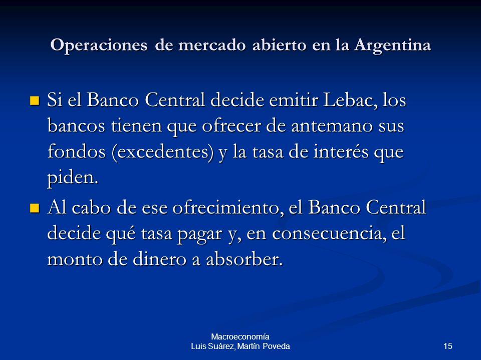 Operaciones de mercado abierto en la Argentina