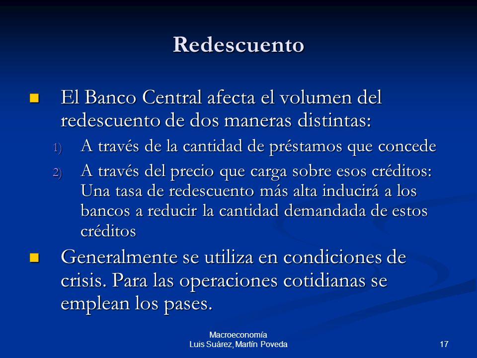 Macroeconomía Luis Suárez, Martín Poveda