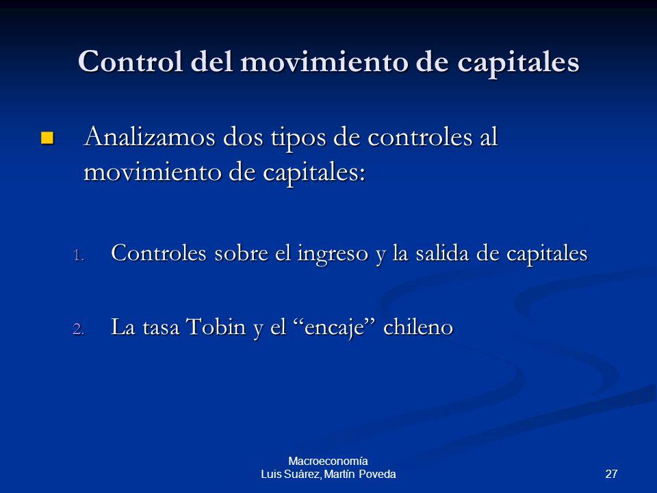 Control del movimiento de capitales