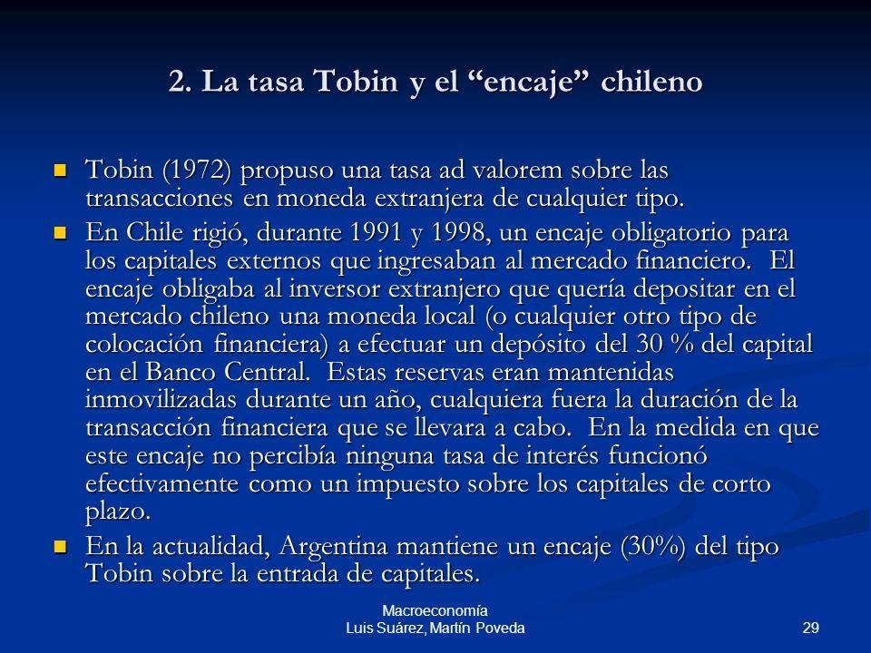 2. La tasa Tobin y el encaje chileno