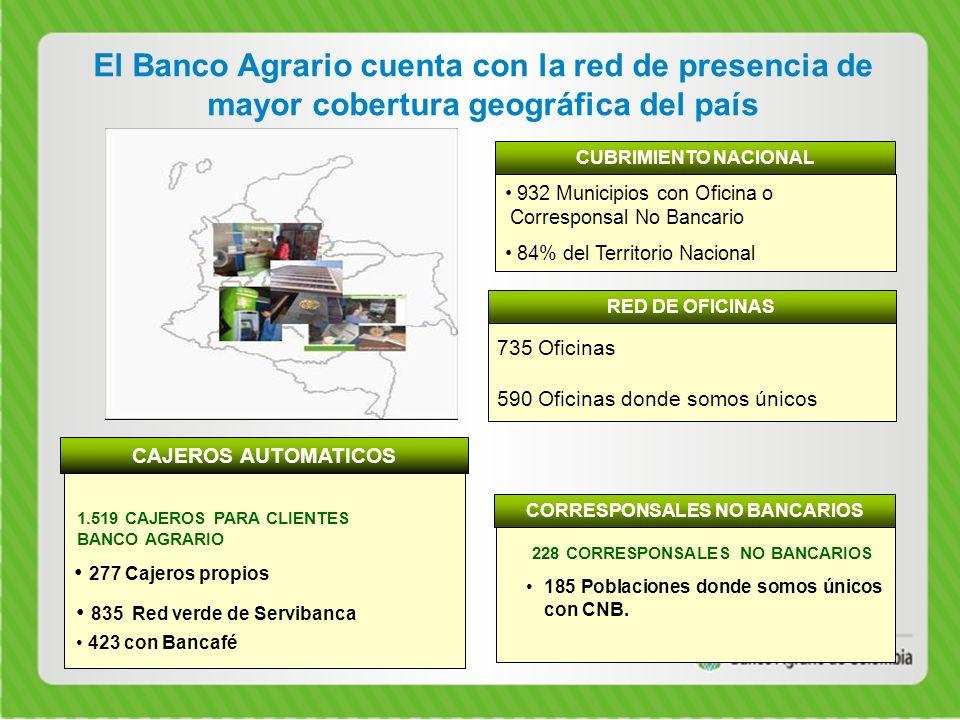El Banco Agrario cuenta con la red de presencia de mayor cobertura geográfica del país