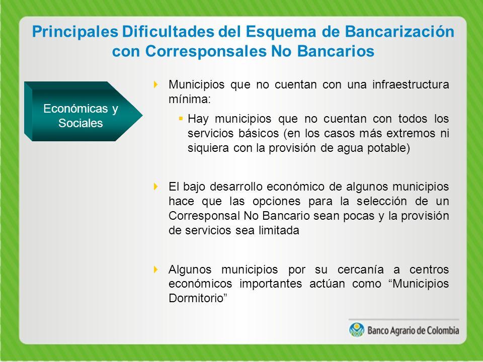 Principales Dificultades del Esquema de Bancarización con Corresponsales No Bancarios
