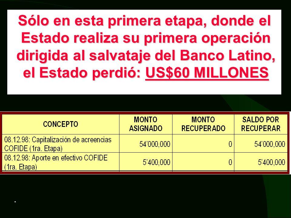 Sólo en esta primera etapa, donde el Estado realiza su primera operación dirigida al salvataje del Banco Latino, el Estado perdió: US$60 MILLONES