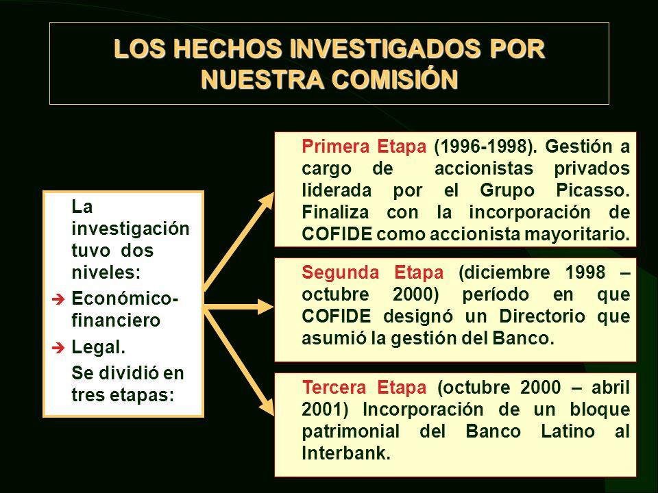 LOS HECHOS INVESTIGADOS POR NUESTRA COMISIÓN