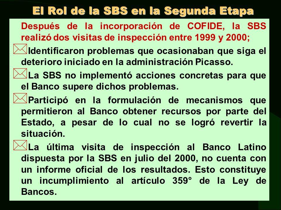 El Rol de la SBS en la Segunda Etapa