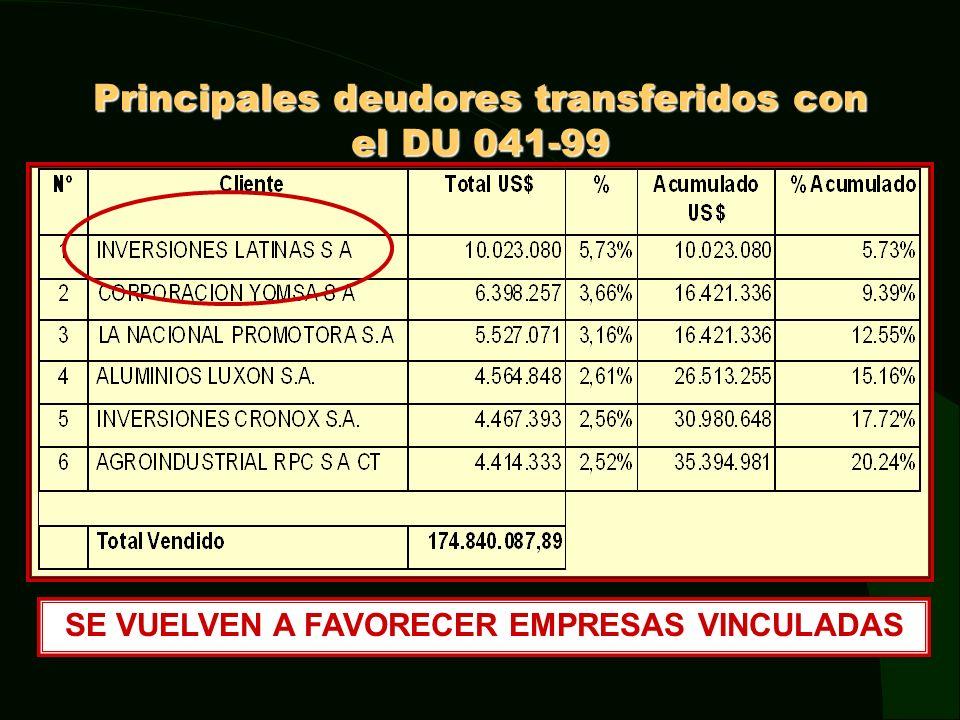 Principales deudores transferidos con el DU 041-99