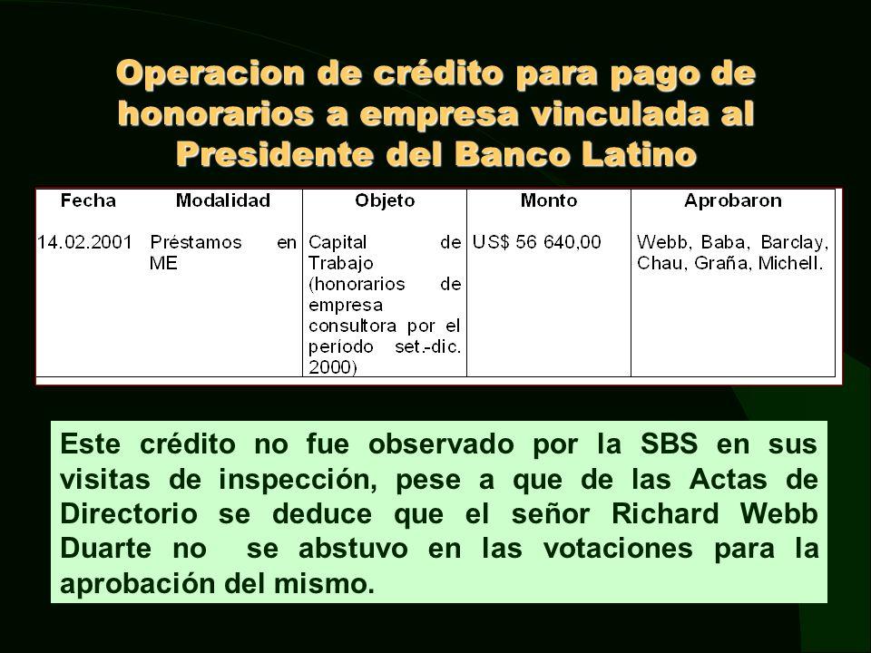 Operacion de crédito para pago de honorarios a empresa vinculada al Presidente del Banco Latino