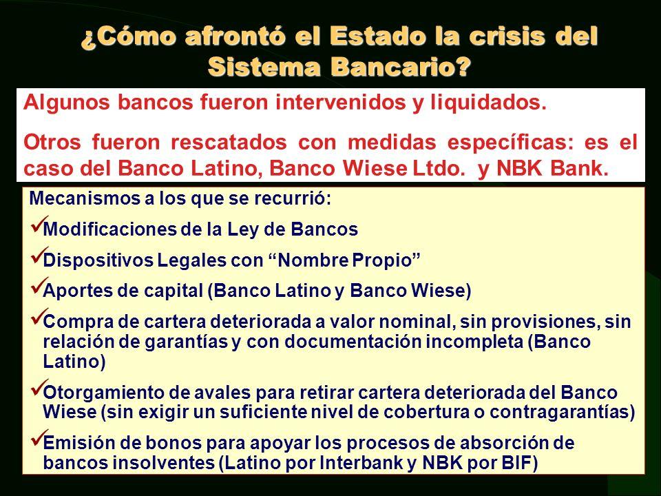 ¿Cómo afrontó el Estado la crisis del Sistema Bancario