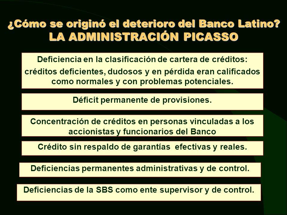 ¿Cómo se originó el deterioro del Banco Latino
