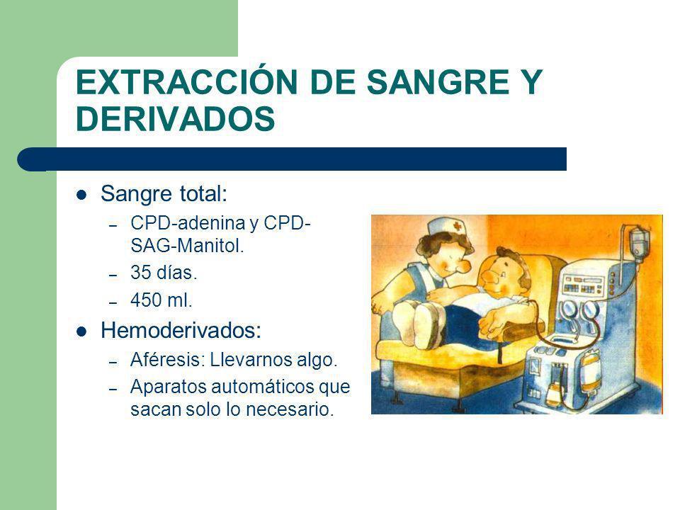 EXTRACCIÓN DE SANGRE Y DERIVADOS
