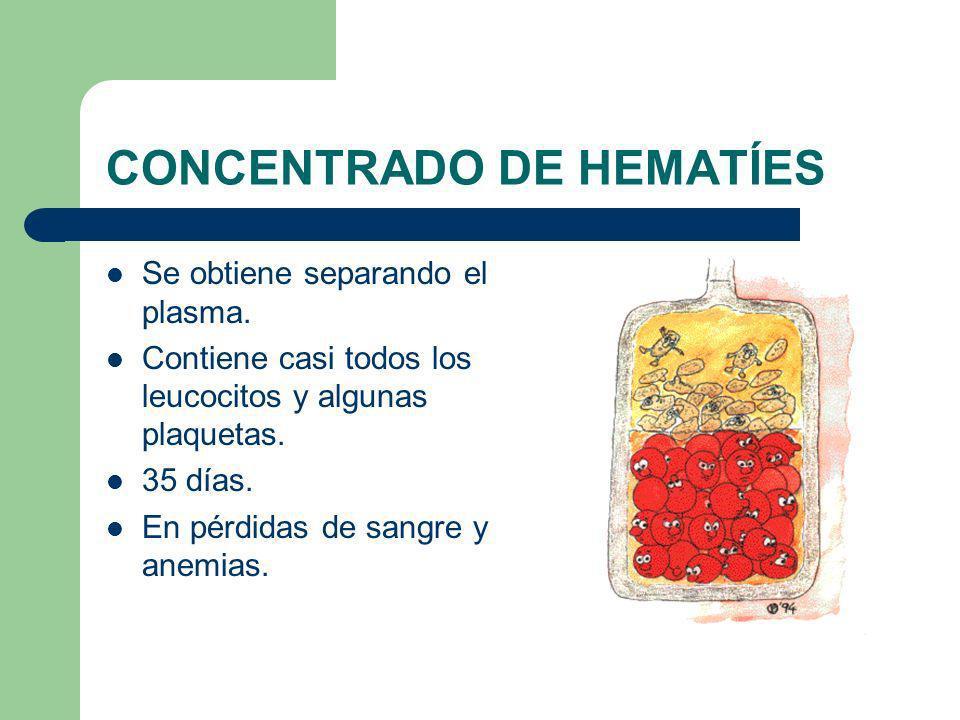 CONCENTRADO DE HEMATÍES