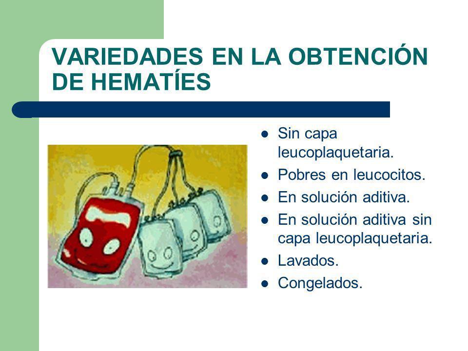 VARIEDADES EN LA OBTENCIÓN DE HEMATÍES