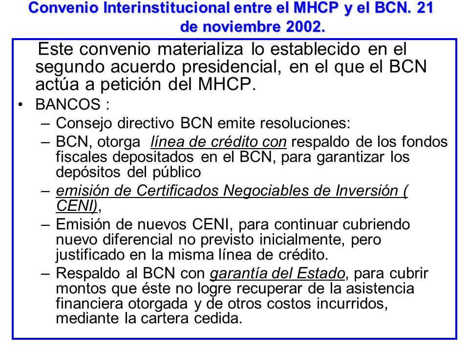 Convenio Interinstitucional entre el MHCP y el BCN