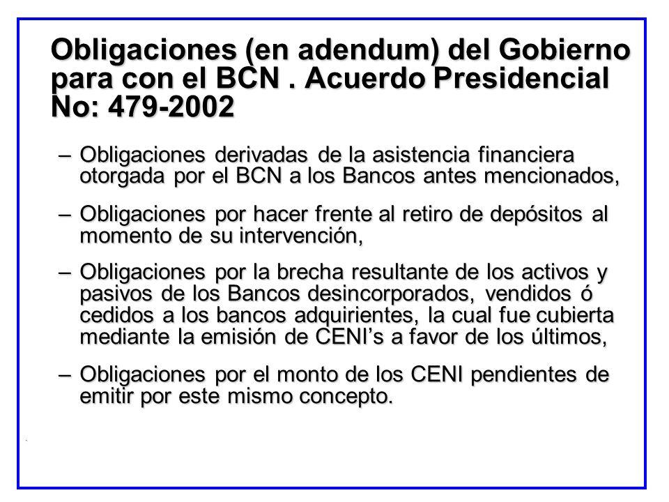 Obligaciones (en adendum) del Gobierno para con el BCN