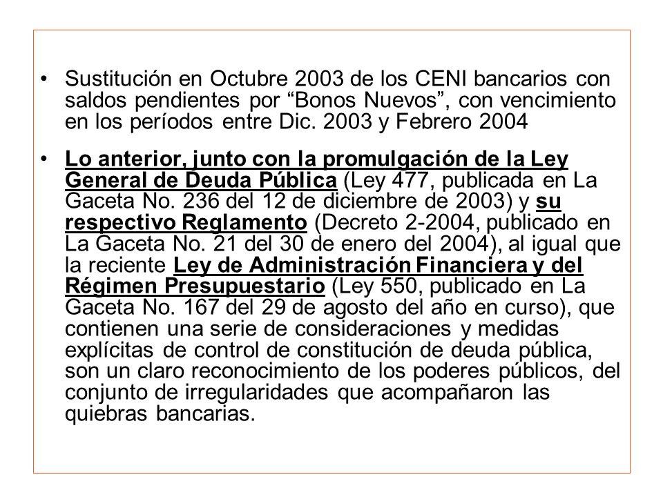 Sustitución en Octubre 2003 de los CENI bancarios con saldos pendientes por Bonos Nuevos , con vencimiento en los períodos entre Dic. 2003 y Febrero 2004