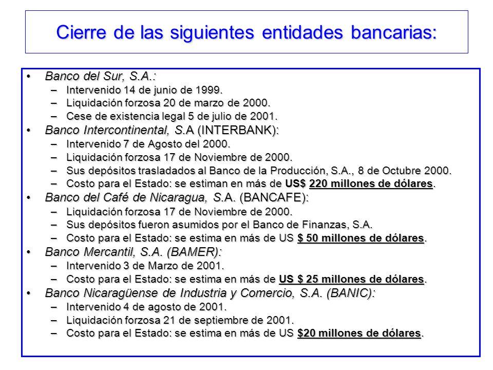 Cierre de las siguientes entidades bancarias: