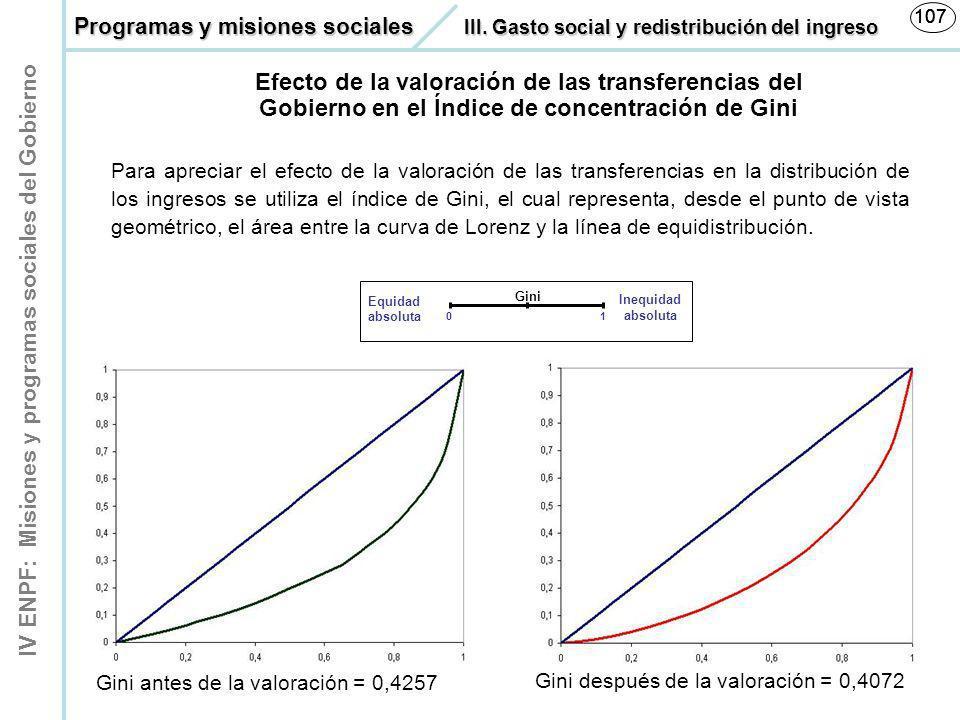107 107. Programas y misiones sociales III. Gasto social y redistribución del ingreso.