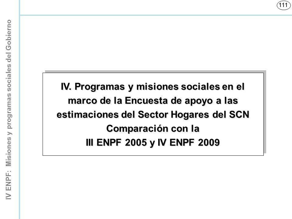111 IV. Programas y misiones sociales en el marco de la Encuesta de apoyo a las estimaciones del Sector Hogares del SCN Comparación con la.